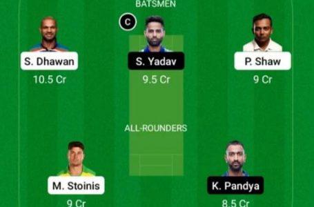 IPL 2021: DC Vs MI Dream11 Prediction, Fantasy Playing XI