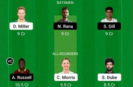 IPL 2021: RR vs KKR Dream11 Prediction, Fantasy Playing XI