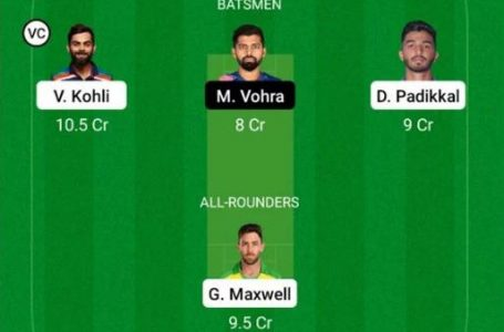 IPL 2021: RCB Vs RR Dream11 Prediction, Fantasy Playing XI